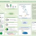 waardering en financiering natuur