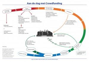 crowdfunding nieuw-01