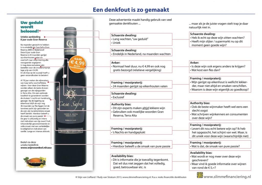 Denkfouten, wijn kopen