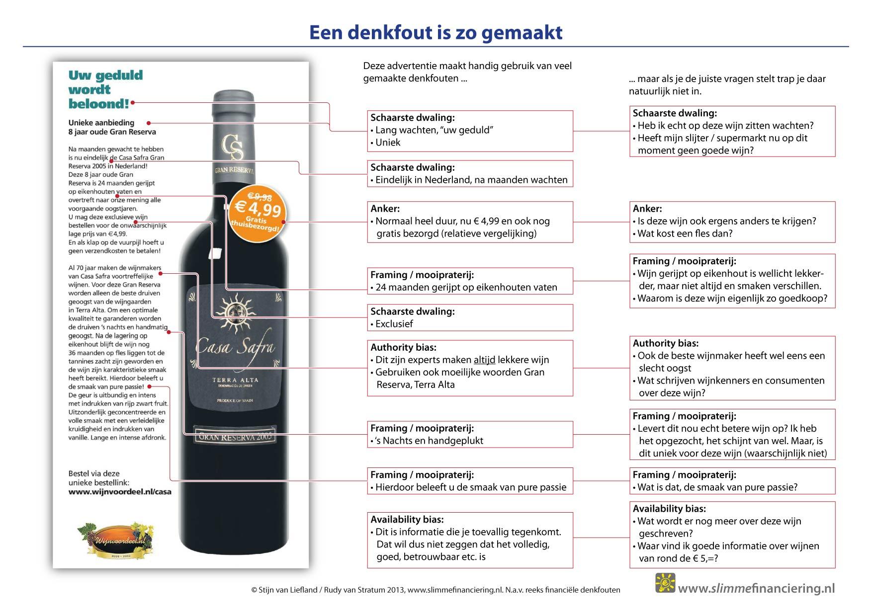 denkfout wijn-01