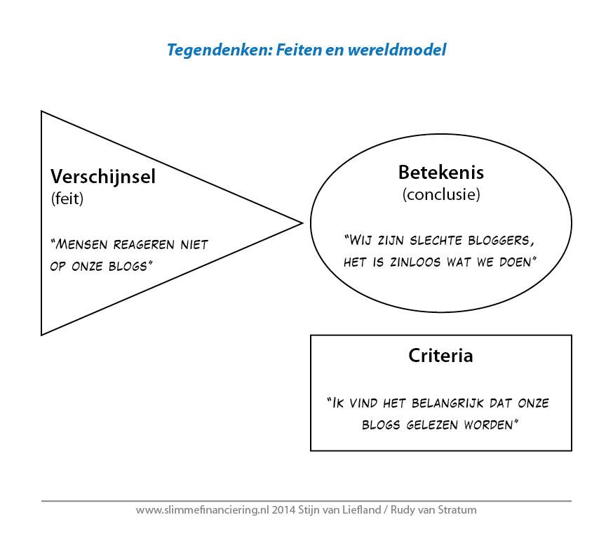 tegendenken 5-01