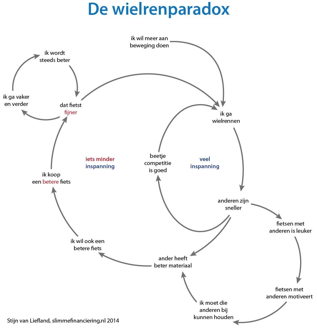 wielrenparadox2-02